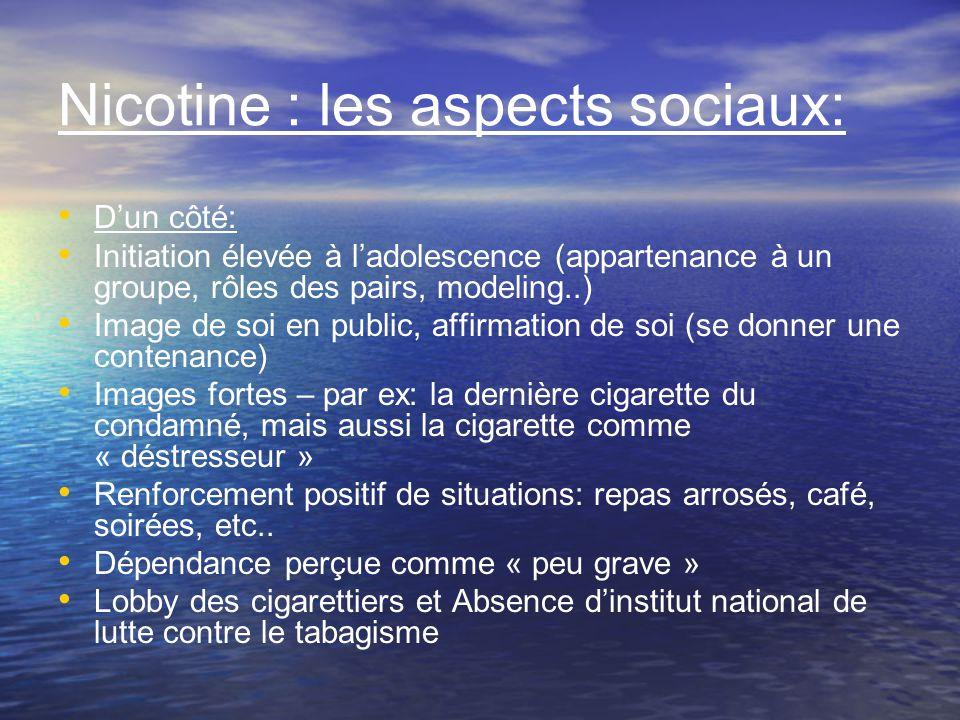 Nicotine : les aspects sociaux: