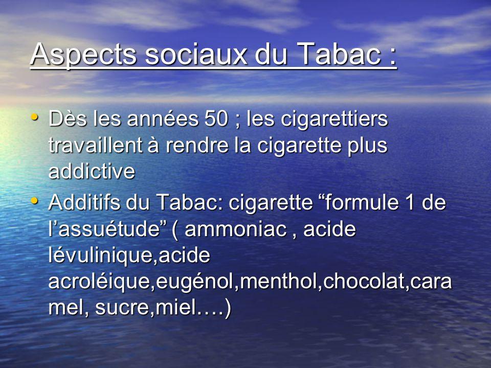 Aspects sociaux du Tabac :