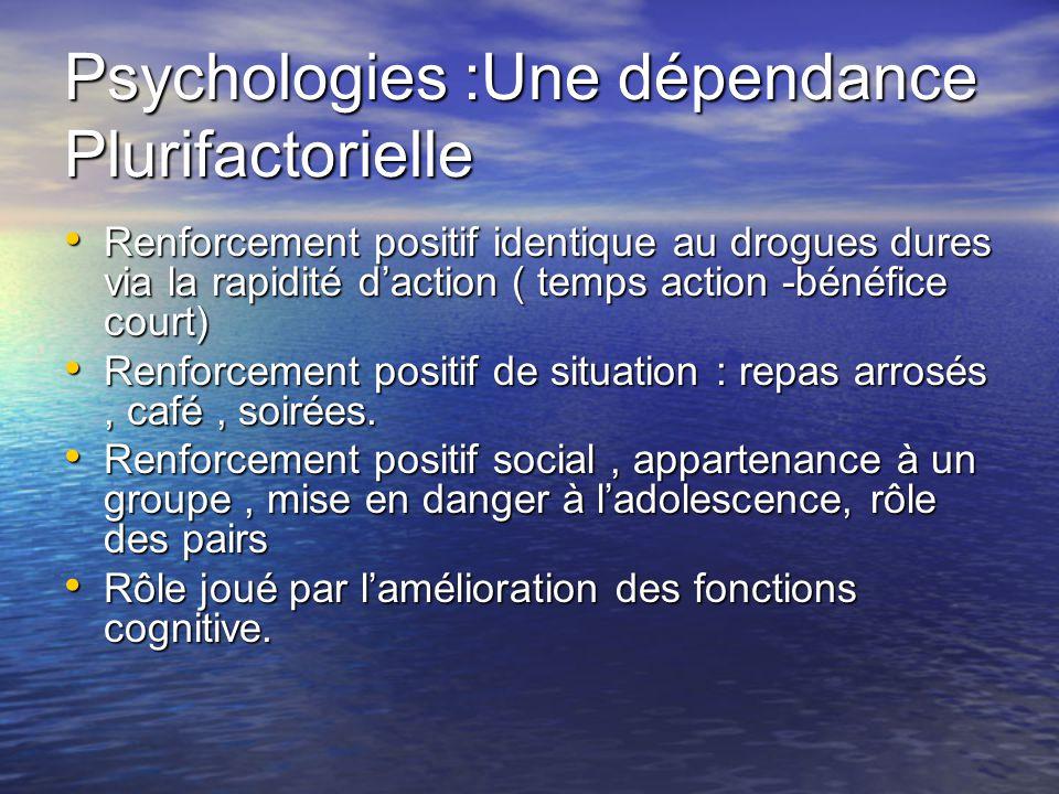 Psychologies :Une dépendance Plurifactorielle