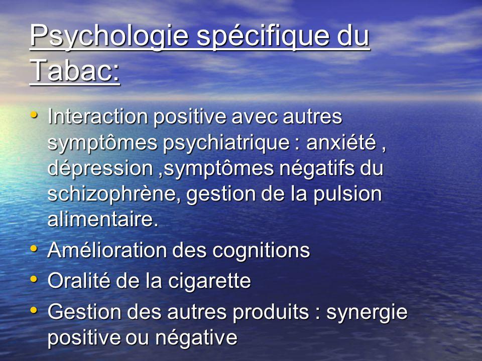 Psychologie spécifique du Tabac: