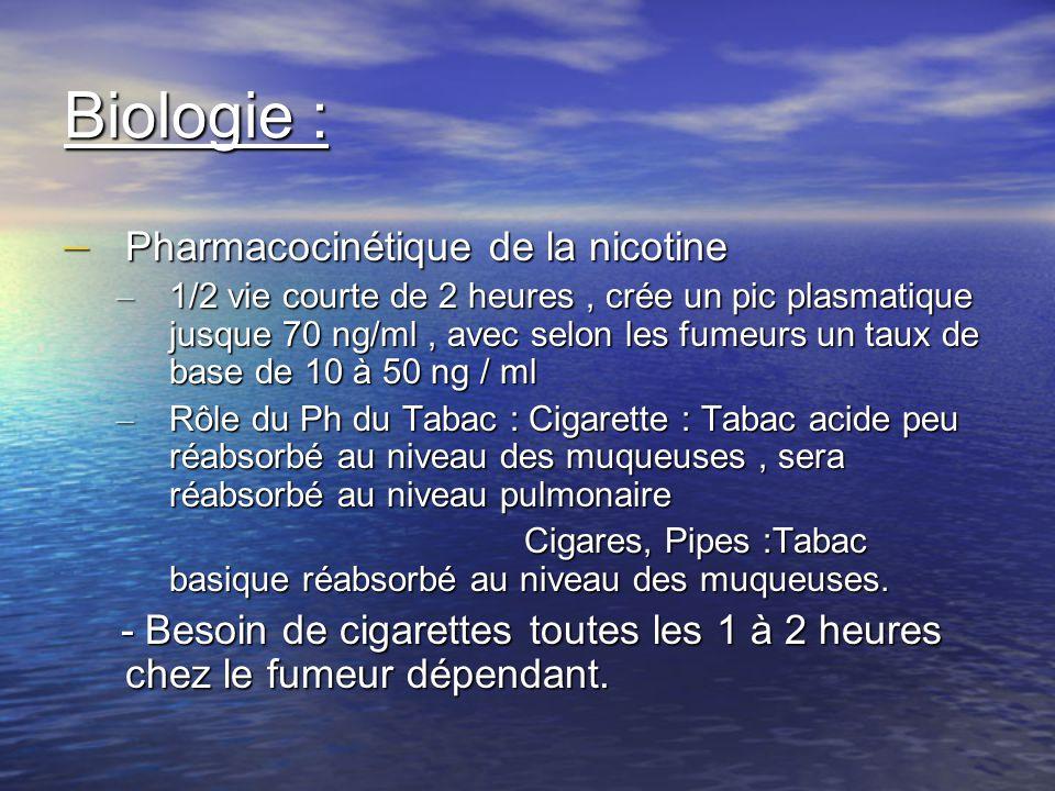 Biologie : Pharmacocinétique de la nicotine