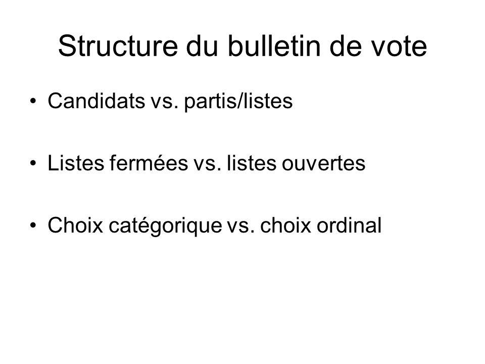 Structure du bulletin de vote