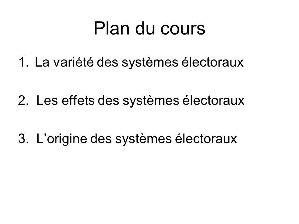 Plan du cours La variété des systèmes électoraux