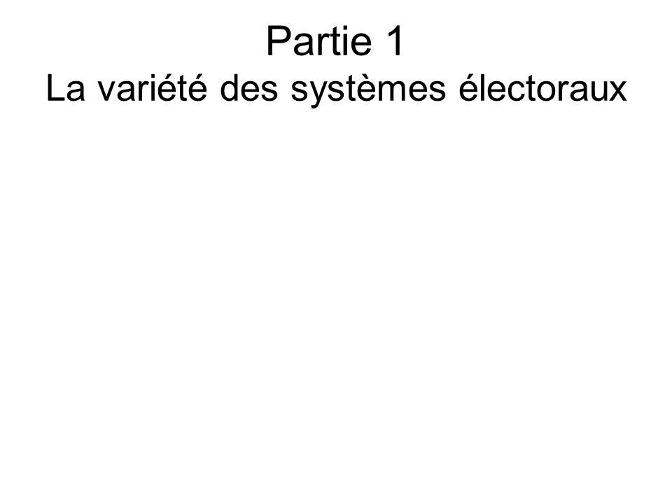 Partie 1 La variété des systèmes électoraux