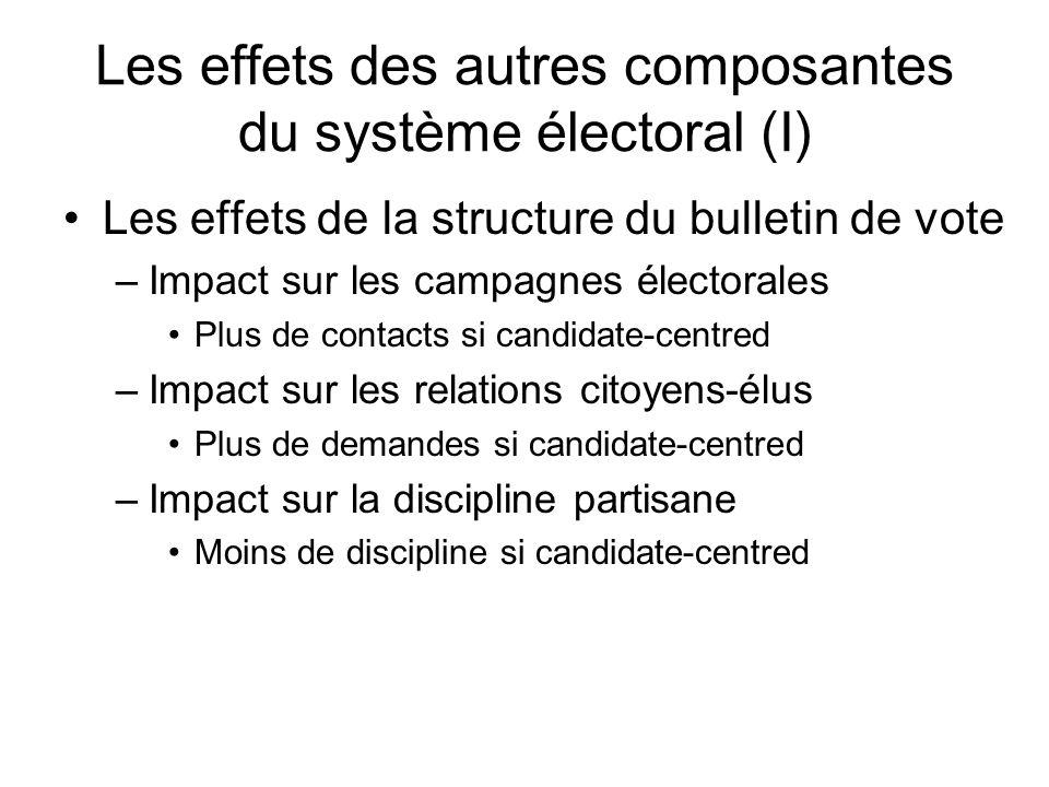 Les effets des autres composantes du système électoral (I)