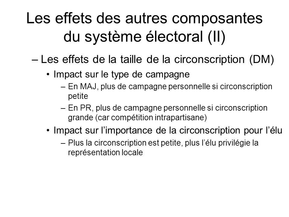 Les effets des autres composantes du système électoral (II)