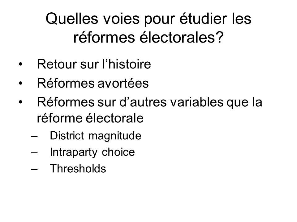 Quelles voies pour étudier les réformes électorales