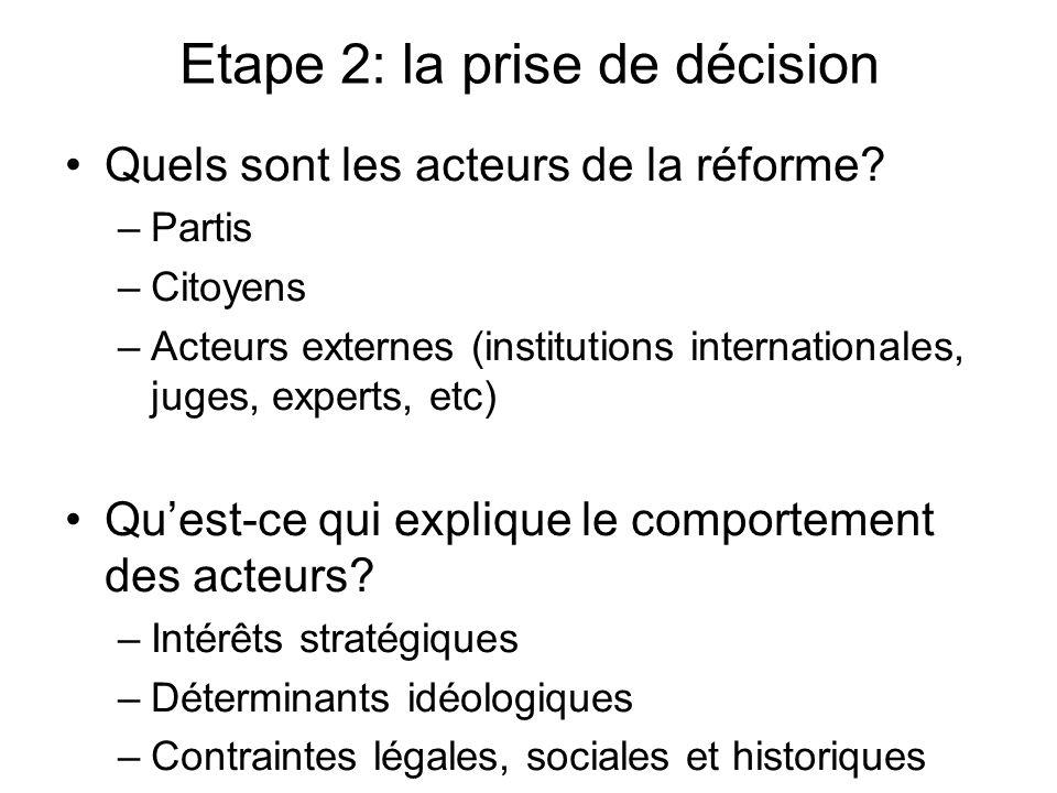 Etape 2: la prise de décision
