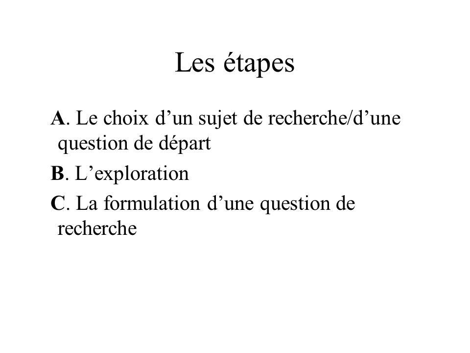 Les étapes A. Le choix d'un sujet de recherche/d'une question de départ B.