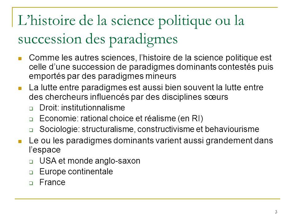 L'histoire de la science politique ou la succession des paradigmes