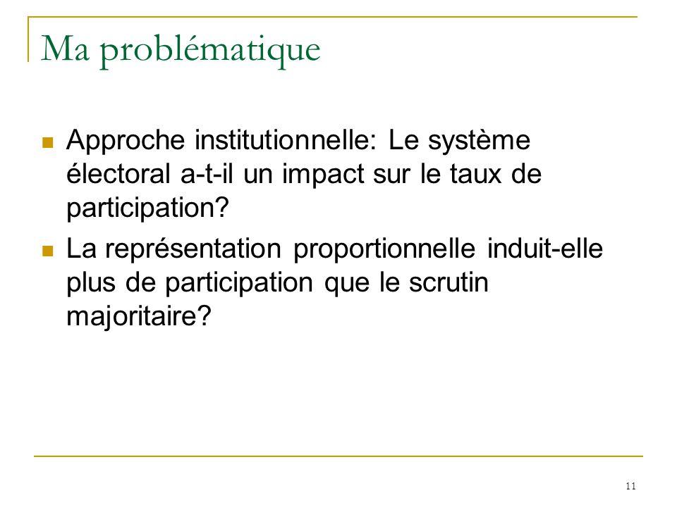 Ma problématique Approche institutionnelle: Le système électoral a-t-il un impact sur le taux de participation