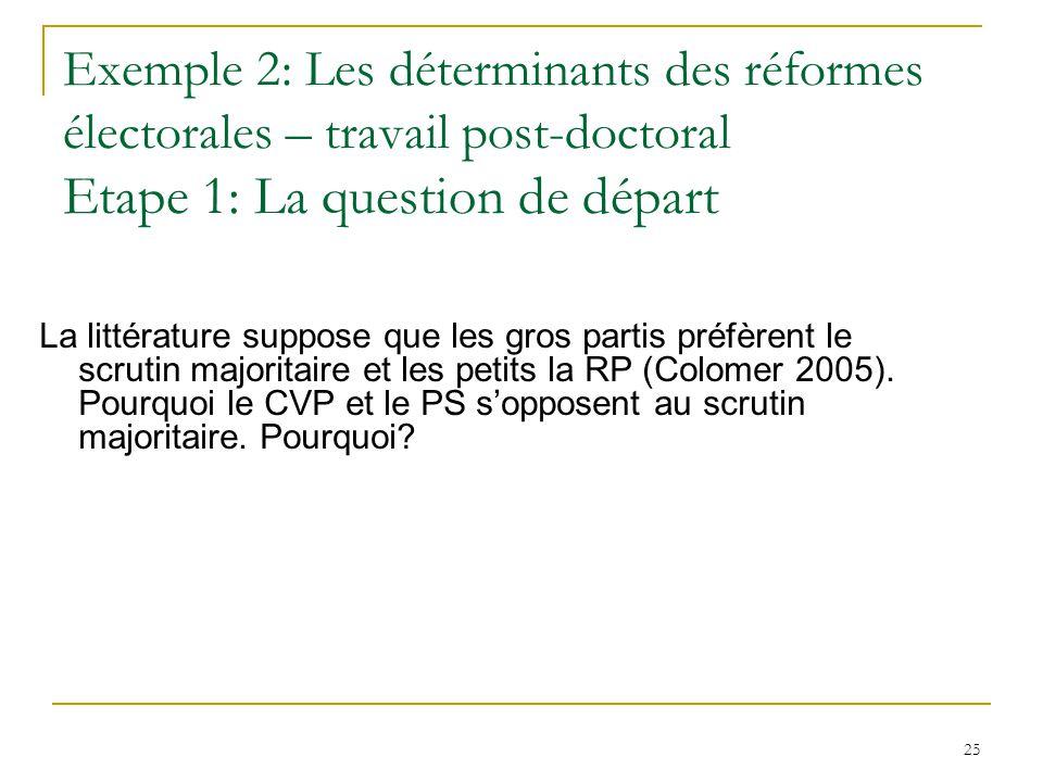 Exemple 2: Les déterminants des réformes électorales – travail post-doctoral Etape 1: La question de départ