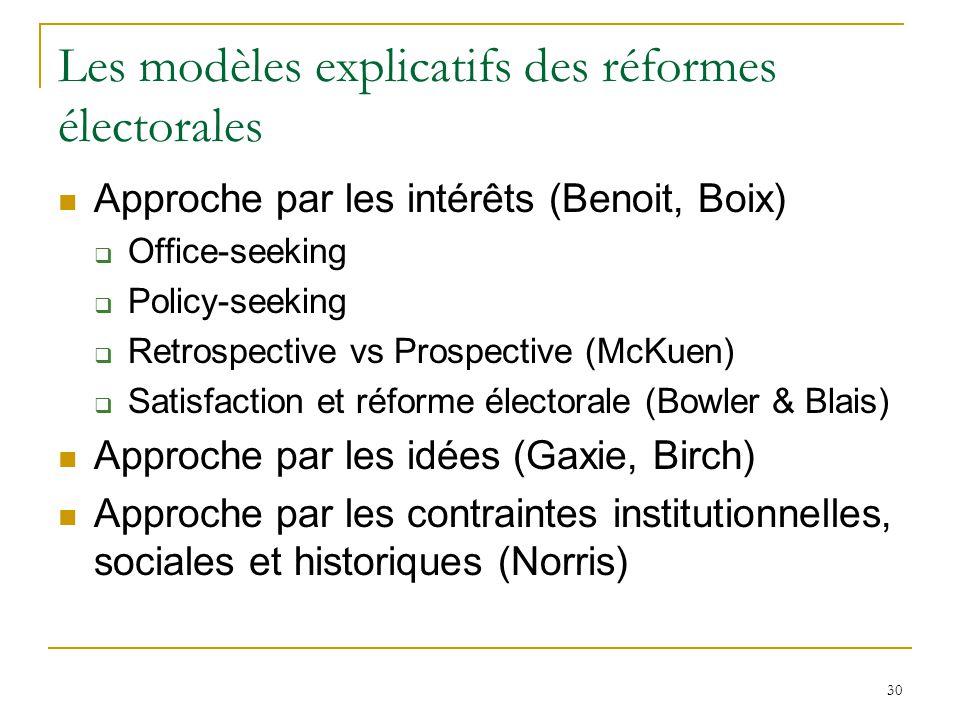 Les modèles explicatifs des réformes électorales
