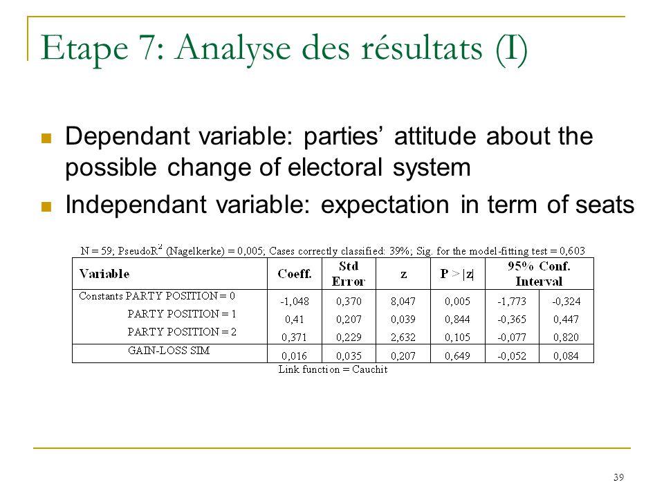 Etape 7: Analyse des résultats (I)