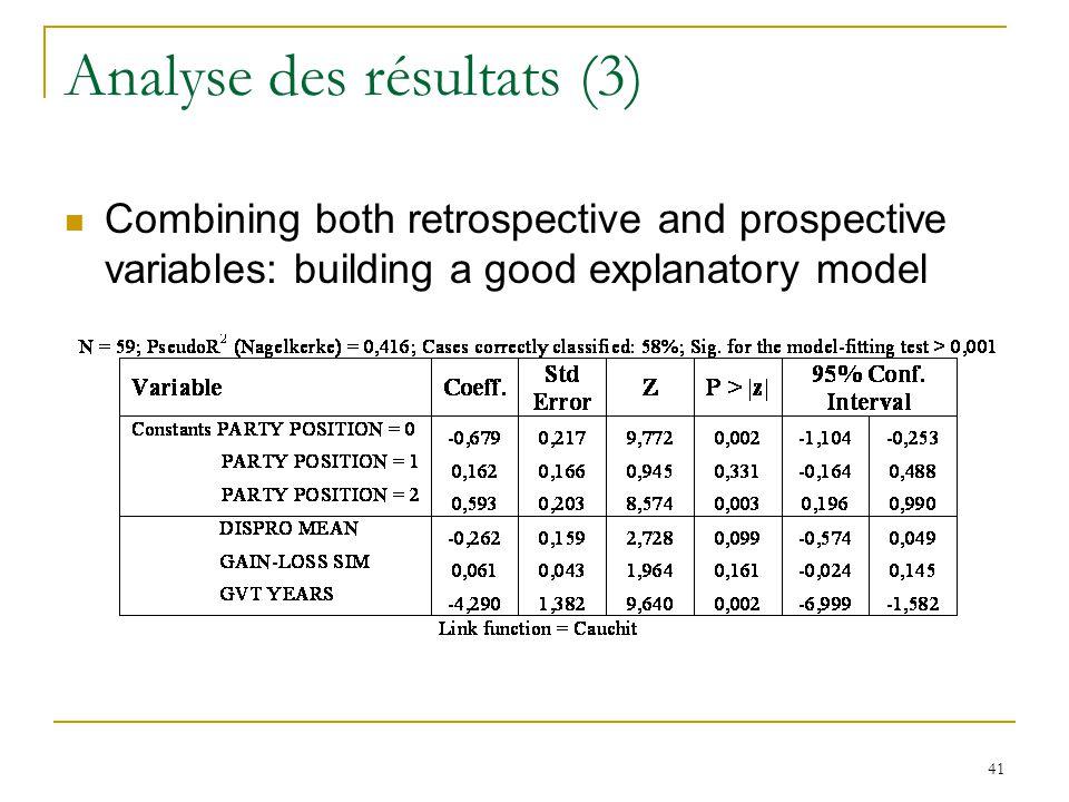 Analyse des résultats (3)
