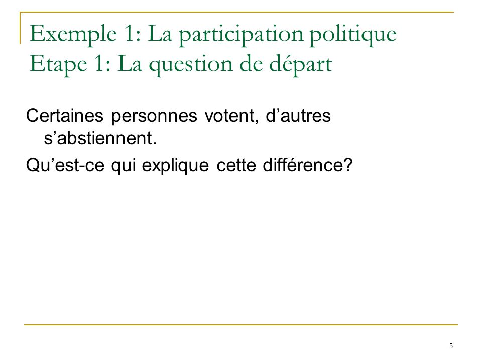 Exemple 1: La participation politique Etape 1: La question de départ