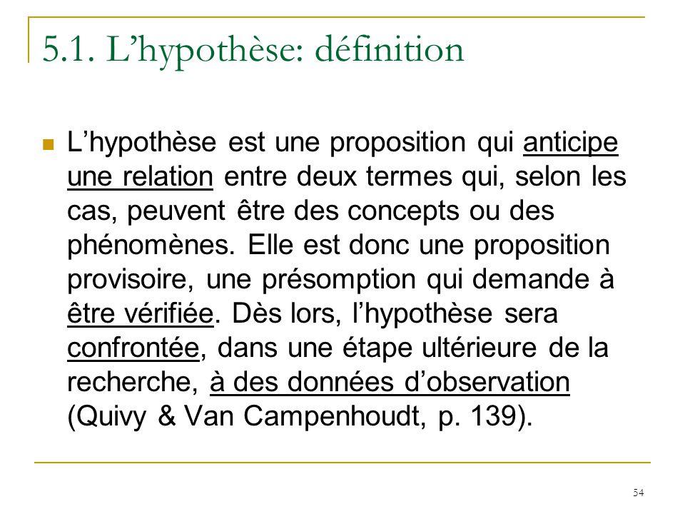 5.1. L'hypothèse: définition