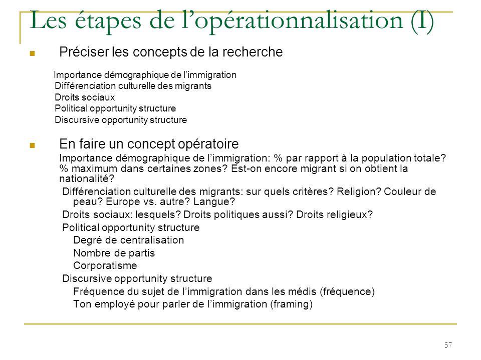 Les étapes de l'opérationnalisation (I)