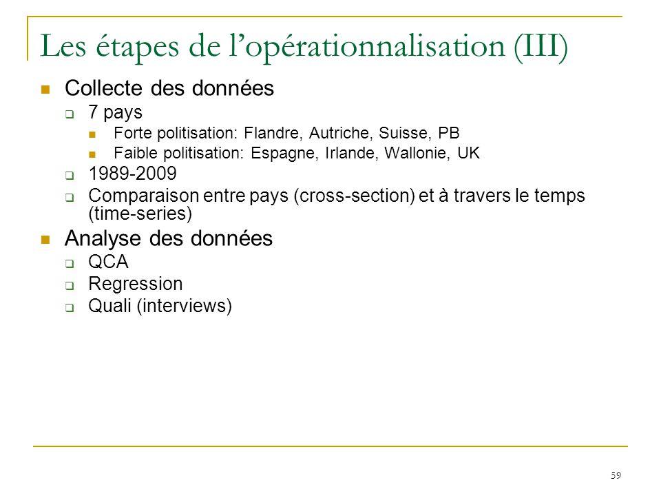 Les étapes de l'opérationnalisation (III)