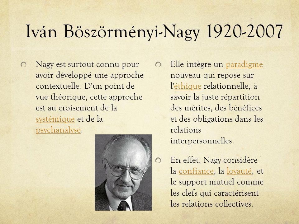 Iván Böszörményi-Nagy 1920-2007