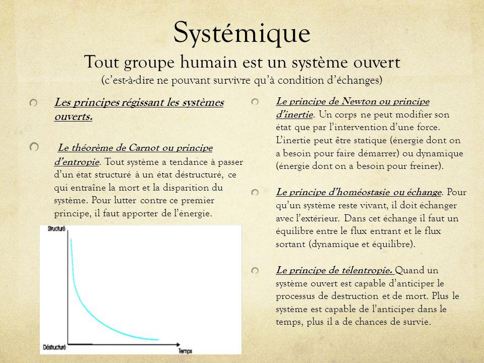 Systémique Tout groupe humain est un système ouvert (c'est-à-dire ne pouvant survivre qu'à condition d'échanges)