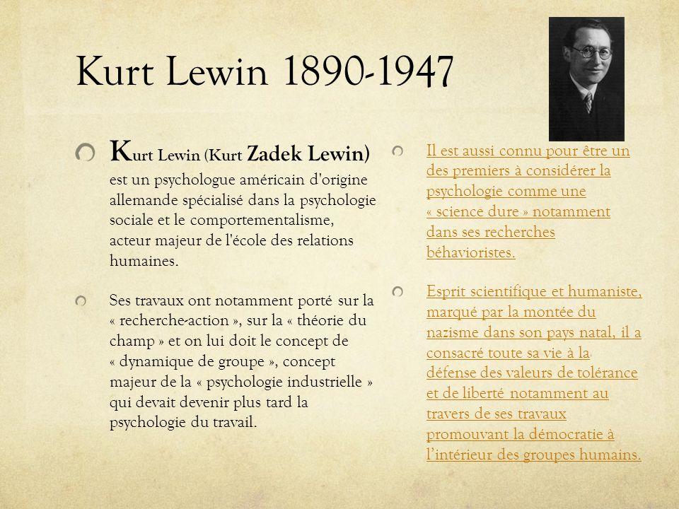 Kurt Lewin 1890-1947
