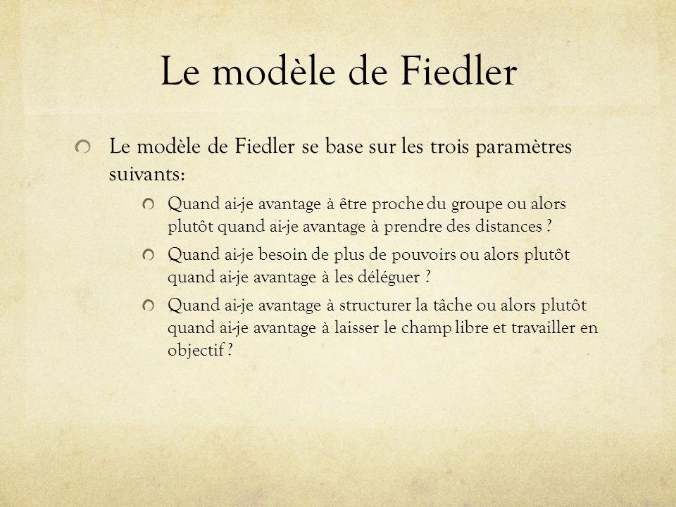 Le modèle de Fiedler Le modèle de Fiedler se base sur les trois paramètres suivants: