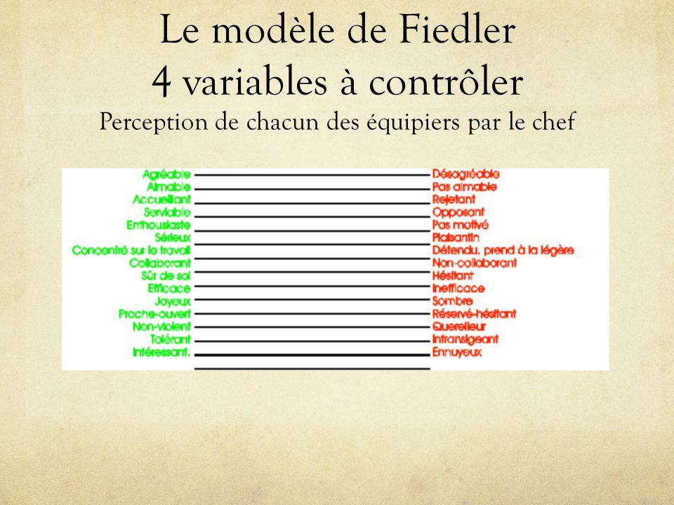 Le modèle de Fiedler 4 variables à contrôler Perception de chacun des équipiers par le chef
