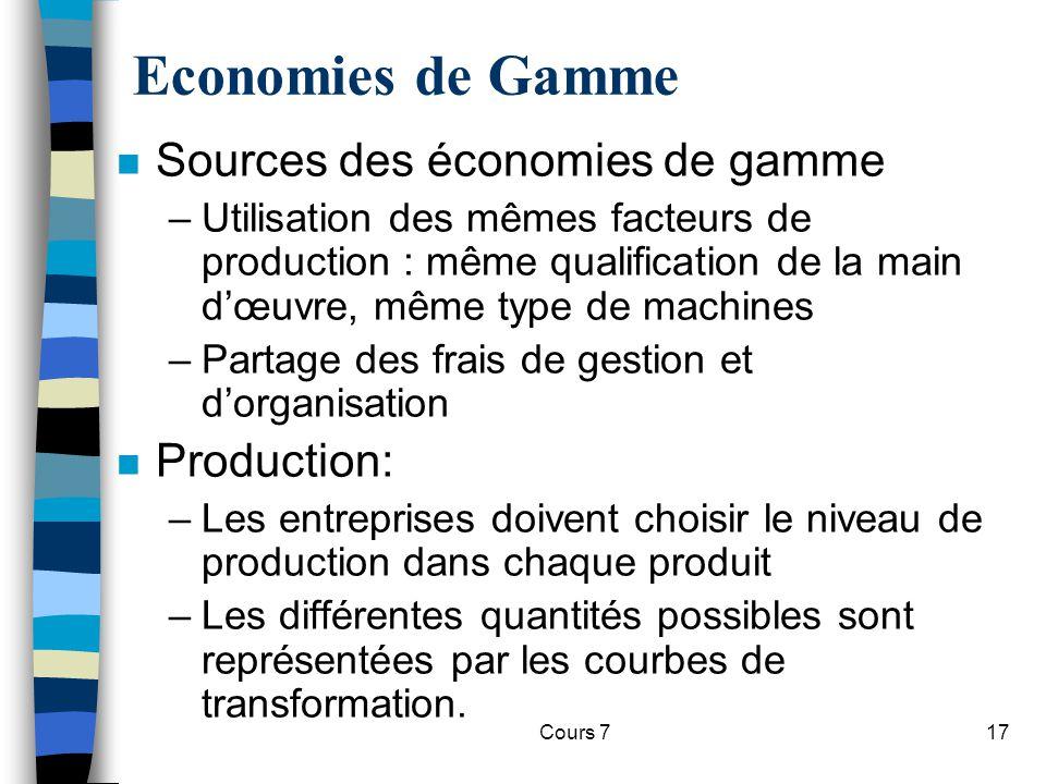 Economies de Gamme Sources des économies de gamme Production:
