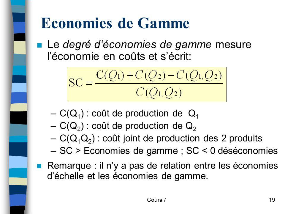 Economies de Gamme Le degré d'économies de gamme mesure l'économie en coûts et s'écrit: C(Q1) : coût de production de Q1.