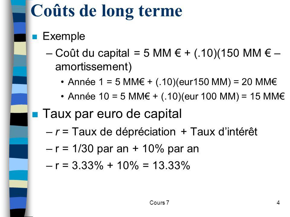 Coûts de long terme Taux par euro de capital Exemple