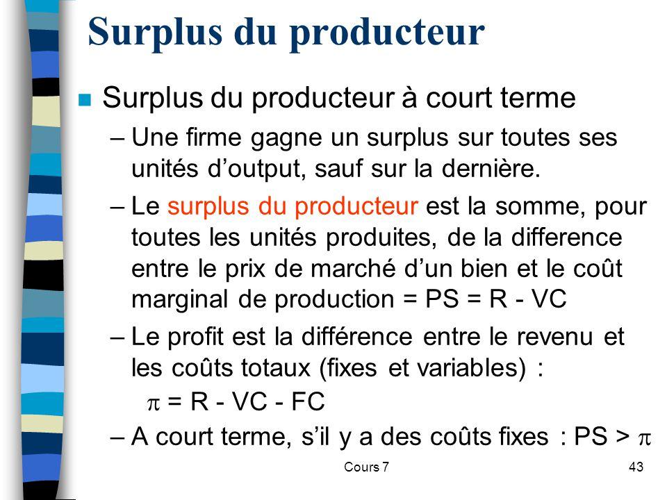 Surplus du producteur Surplus du producteur à court terme