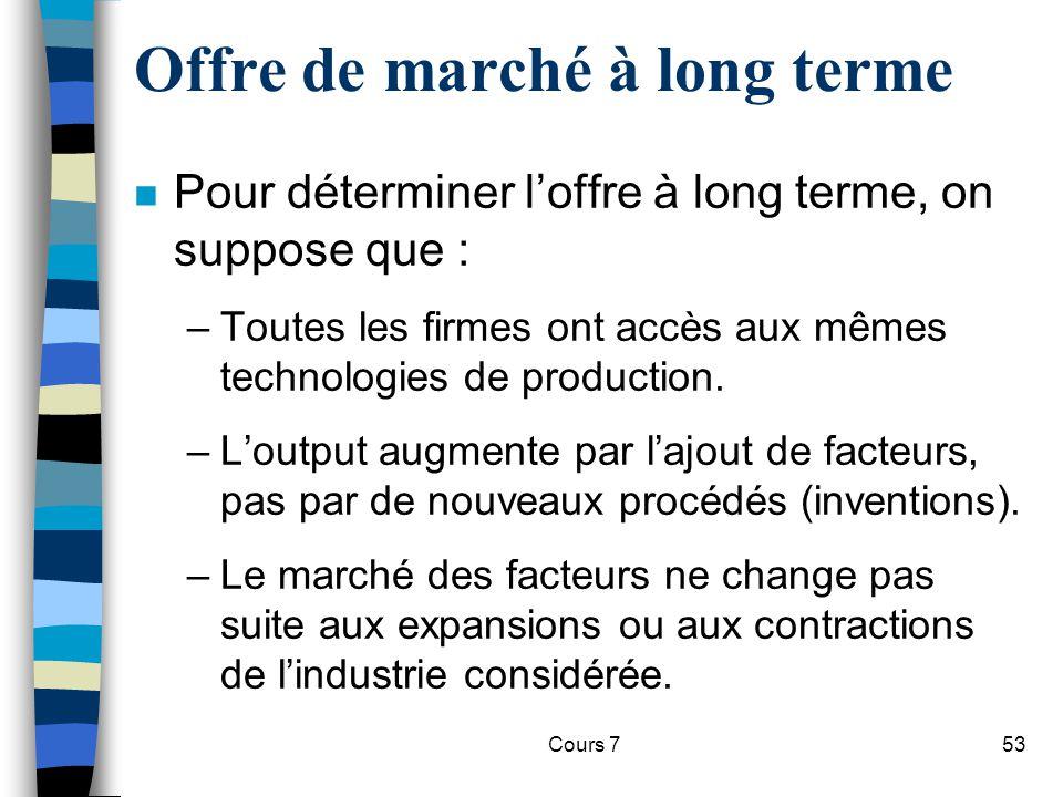 Offre de marché à long terme