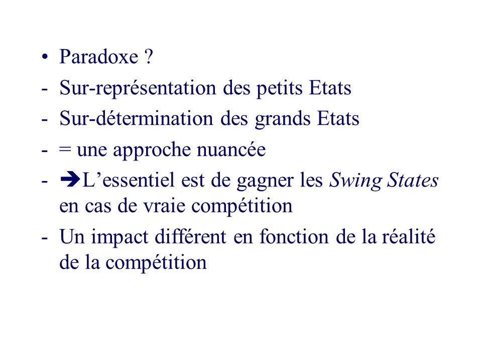 Paradoxe - Sur-représentation des petits Etats. - Sur-détermination des grands Etats. - = une approche nuancée.
