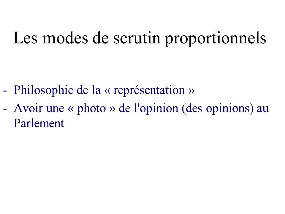 Les modes de scrutin proportionnels