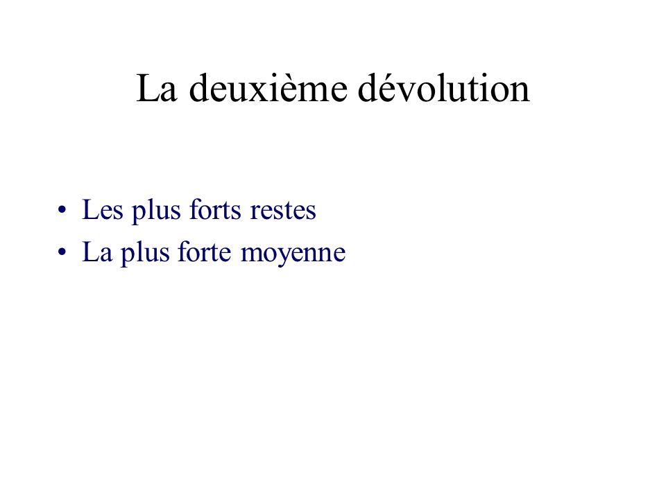 La deuxième dévolution