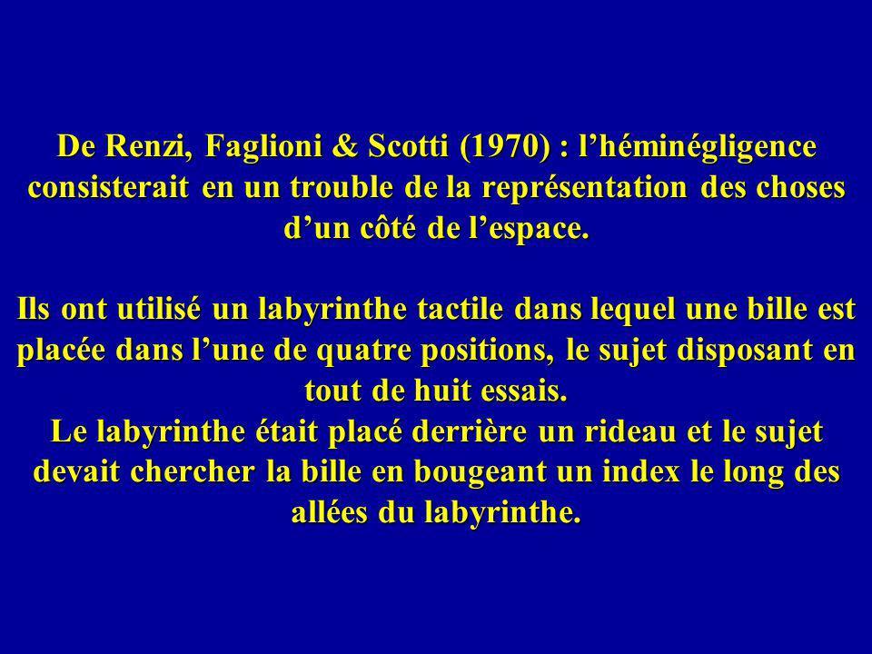 De Renzi, Faglioni & Scotti (1970) : l'héminégligence consisterait en un trouble de la représentation des choses d'un côté de l'espace.