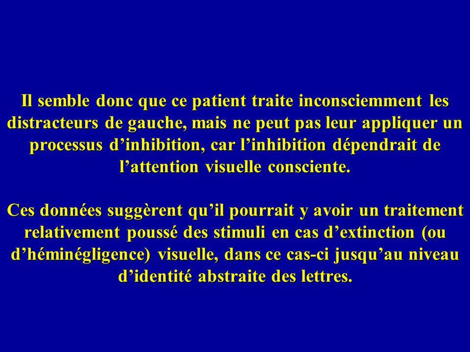 Il semble donc que ce patient traite inconsciemment les distracteurs de gauche, mais ne peut pas leur appliquer un processus d'inhibition, car l'inhibition dépendrait de l'attention visuelle consciente.