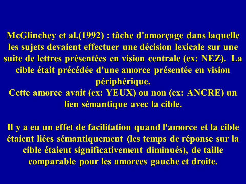 McGlinchey et al.(1992) : tâche d amorçage dans laquelle les sujets devaient effectuer une décision lexicale sur une suite de lettres présentées en vision centrale (ex: NEZ).