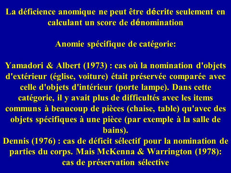 La déficience anomique ne peut être décrite seulement en calculant un score de dénomination Anomie spécifique de catégorie: Yamadori & Albert (1973) : cas où la nomination d objets d extérieur (église, voiture) était préservée comparée avec celle d objets d intérieur (porte lampe).