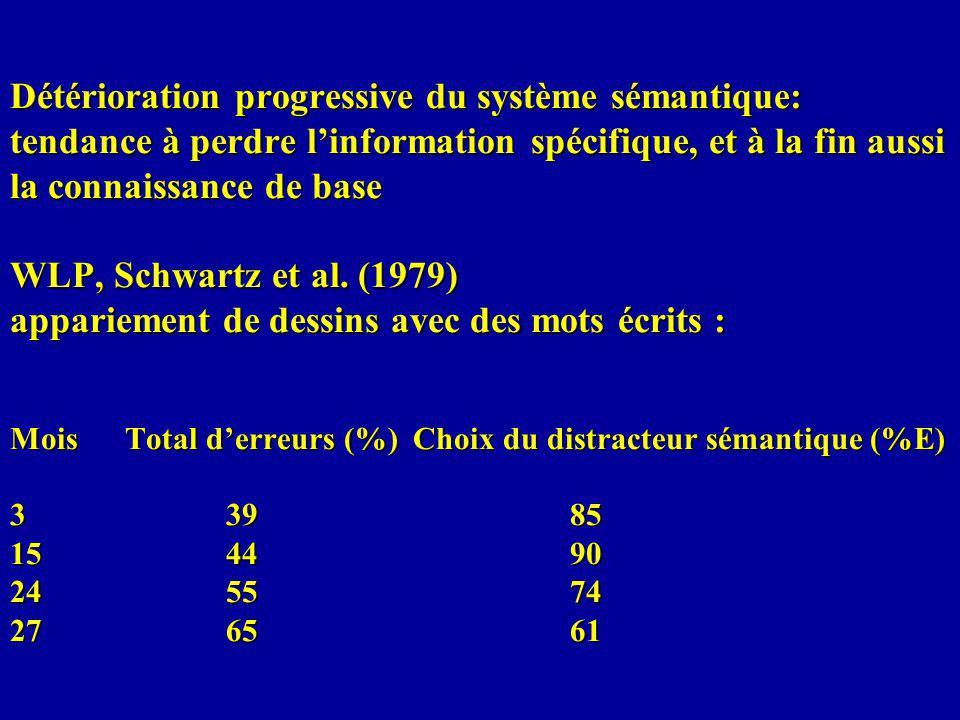 Détérioration progressive du système sémantique: tendance à perdre l'information spécifique, et à la fin aussi la connaissance de base WLP, Schwartz et al.