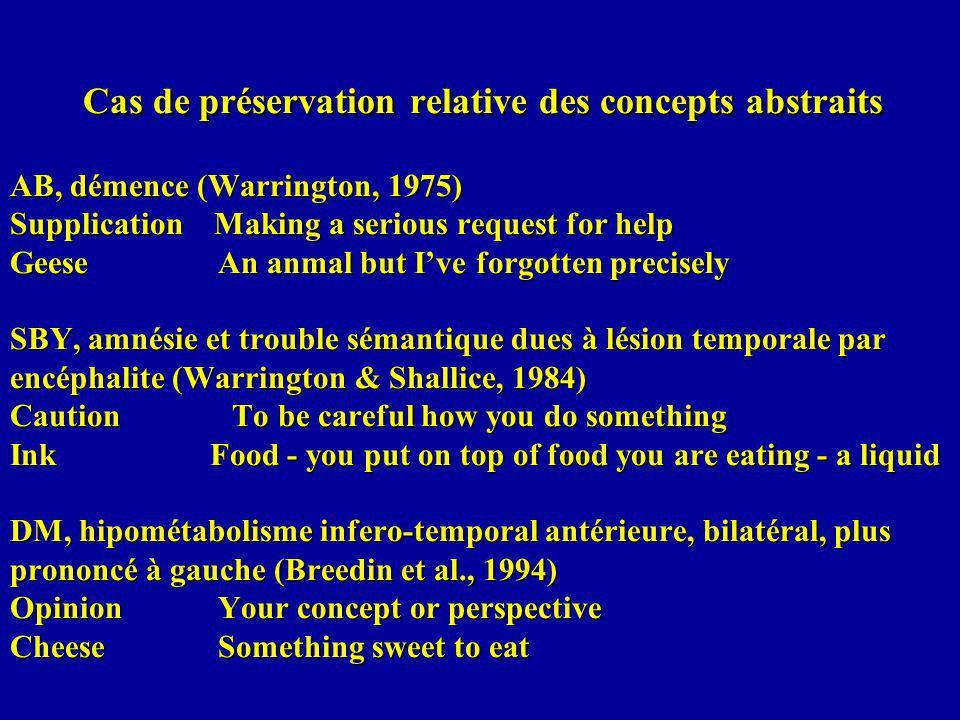 Cas de préservation relative des concepts abstraits AB, démence (Warrington, 1975) Supplication Making a serious request for help Geese An anmal but I've forgotten precisely SBY, amnésie et trouble sémantique dues à lésion temporale par encéphalite (Warrington & Shallice, 1984) Caution To be careful how you do something Ink Food - you put on top of food you are eating - a liquid DM, hipométabolisme infero-temporal antérieure, bilatéral, plus prononcé à gauche (Breedin et al., 1994) Opinion Your concept or perspective Cheese Something sweet to eat