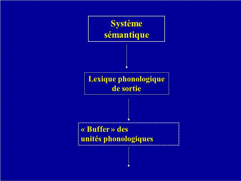 Système sémantique Lexique phonologique de sortie « Buffer » des