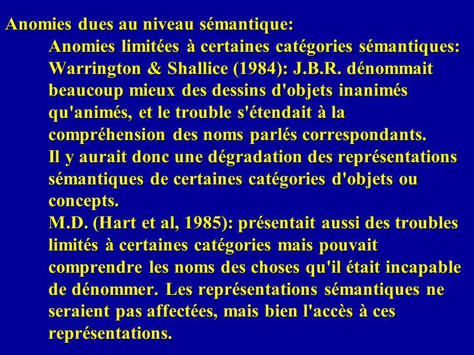 Anomies dues au niveau sémantique: Anomies limitées à certaines catégories sémantiques: Warrington & Shallice (1984): J.B.R.