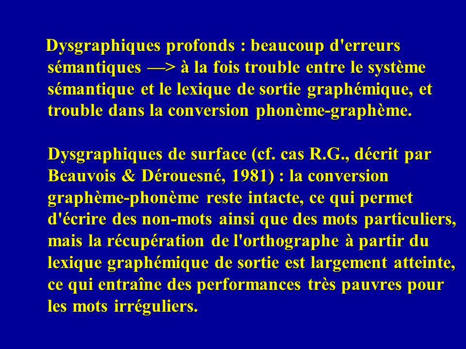 Dysgraphiques profonds : beaucoup d erreurs sémantiques —> à la fois trouble entre le système sémantique et le lexique de sortie graphémique, et trouble dans la conversion phonème-graphème.