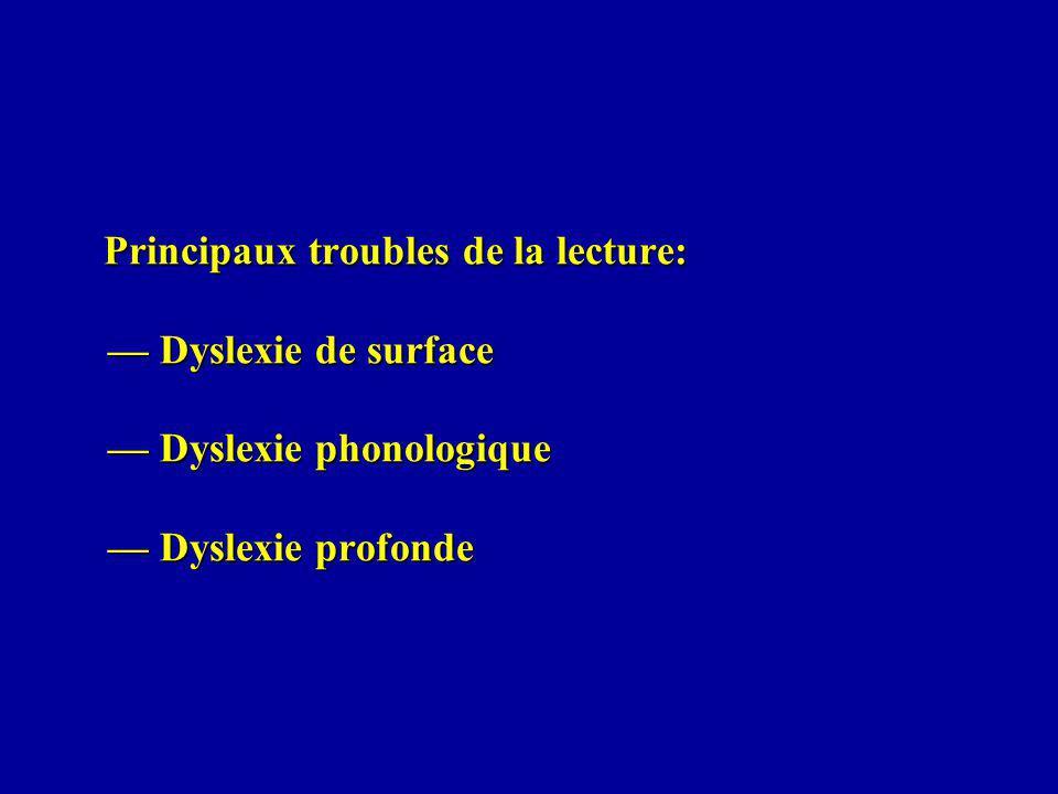 Principaux troubles de la lecture: — Dyslexie de surface — Dyslexie phonologique — Dyslexie profonde
