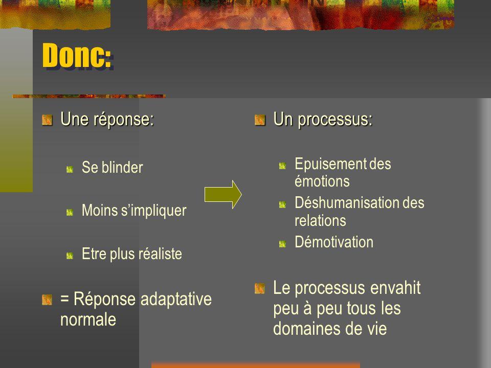 Donc: Une réponse: = Réponse adaptative normale Un processus: