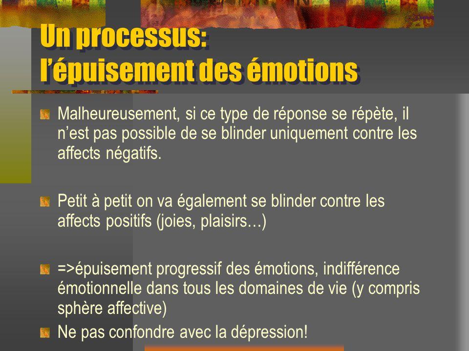 Un processus: l'épuisement des émotions