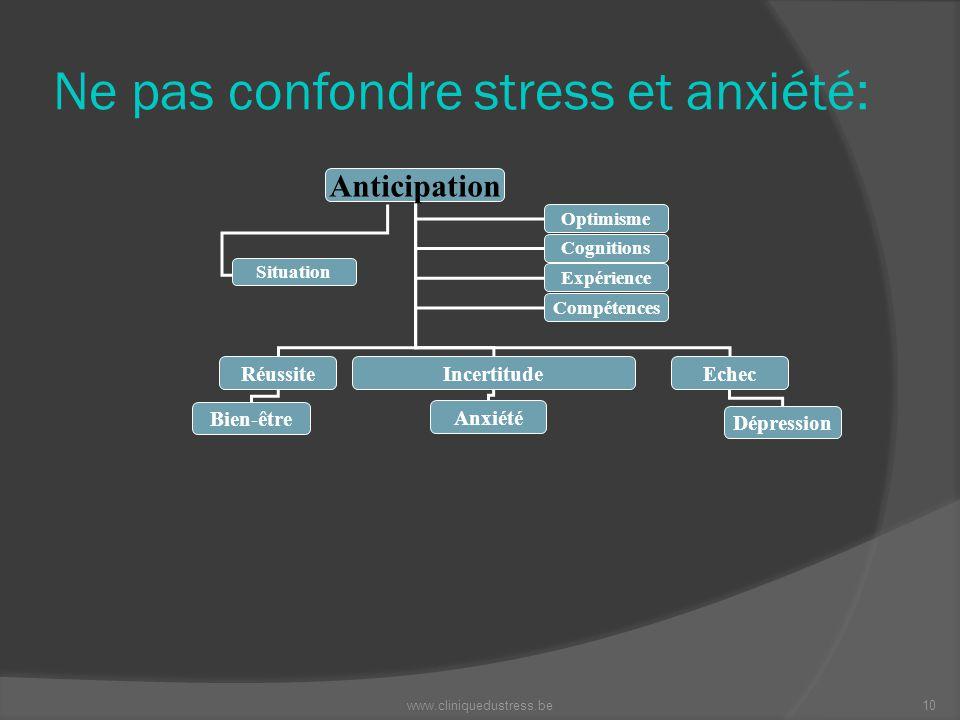 Ne pas confondre stress et anxiété: