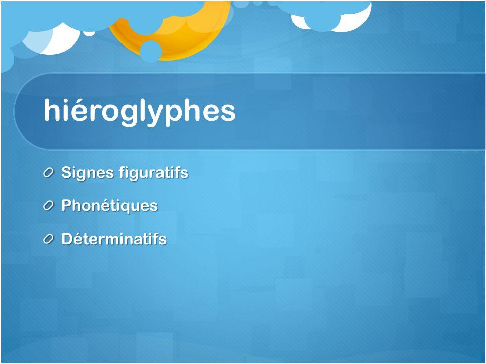 hiéroglyphes Signes figuratifs Phonétiques Déterminatifs